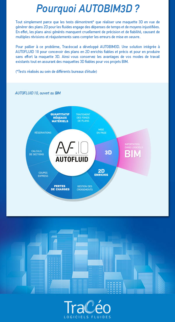 AUTOFLUID 10 s'ouvre au BIM avec AUTOBIM 3D